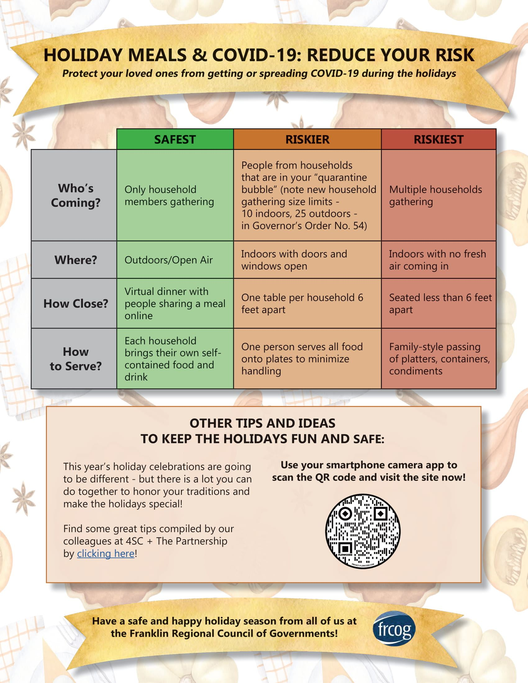 holiday-meals-safety-tip-sheet-1