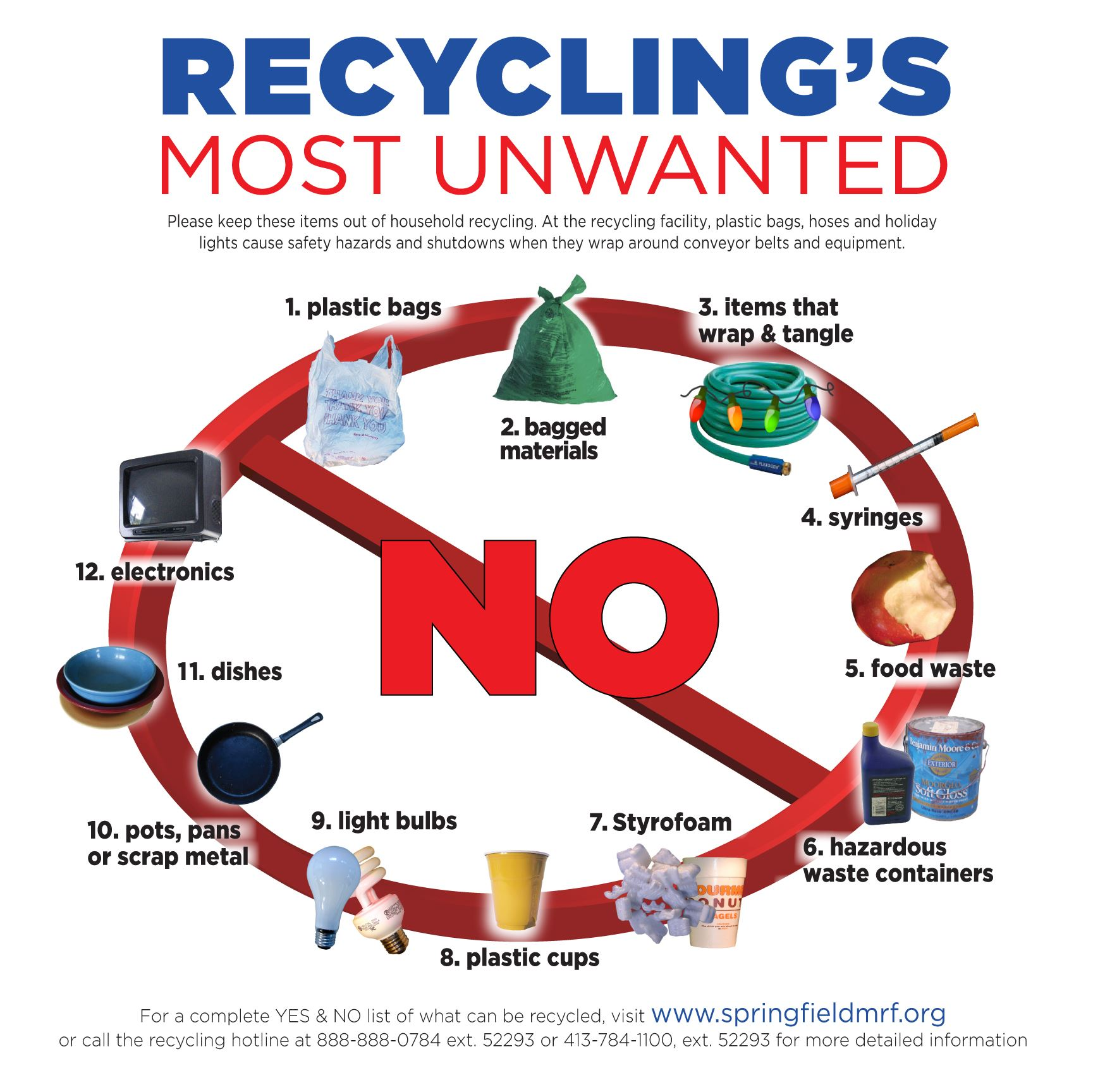 Recycling Dirty Dozen